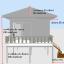 บ้านโมบายขนาด 9*4 เมตร ราคา 410,000 บาท thumbnail 16