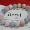 เบริล ( Beryl )