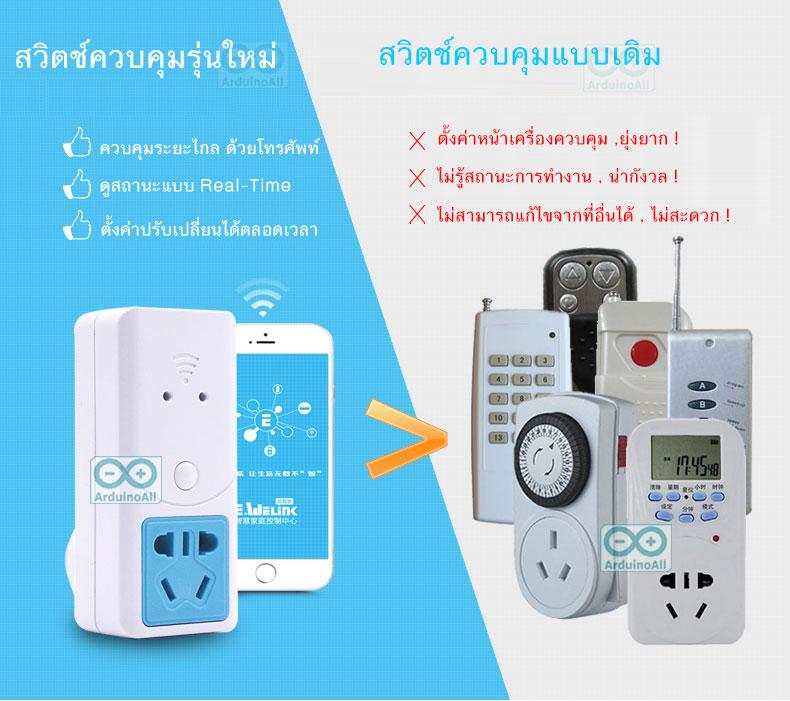 Smart Plug ปลั๊ก 3G/WIFI เปิดปิดไฟ ได้จากทุกที่ทั่วโลก ผ่านโทรศัพท์มือถือ