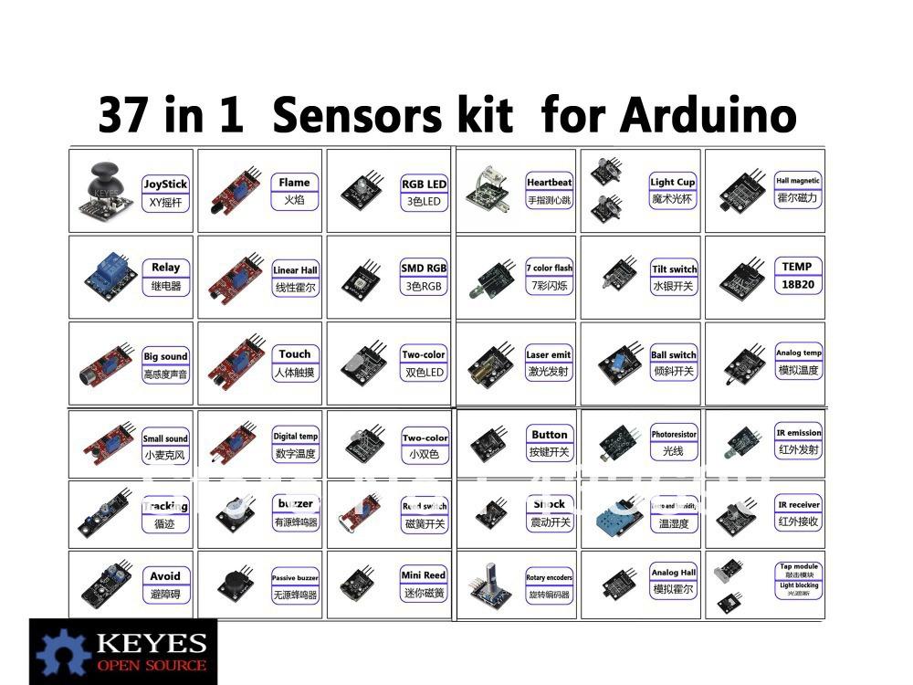 ชุดโมดูลเซนเซอร์ 37 in 1 สำหรับ Arduino พร้อมกล่องพลาสติก