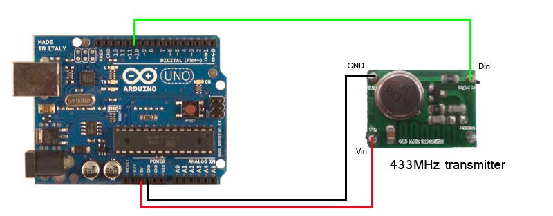 วิธีใช้งาน RF433 MHz โมดูล ใน 3 นาที RF 433MHz Arduino