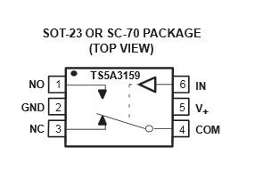 IC Switch analog สวิตช์อิเล็กทรอนิกส์ TS5A3159DBVR TS5A3159 TS5A3159ADBVR SOT23-6