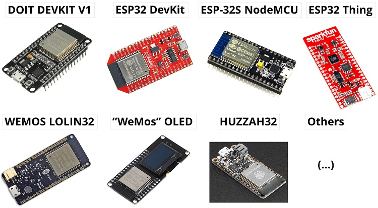 ESP32 NodeMCU ESP-WROOM-32 Wi-Fi and Bluetooth Module Dual