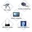 Raspberry Pi 3 Model B+ 1GB New Version thumbnail 9